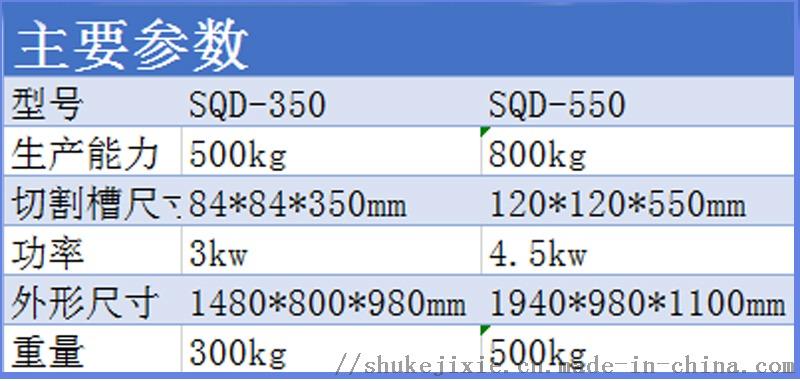 350型不锈钢冻肉切丁机多少钱一台129249802