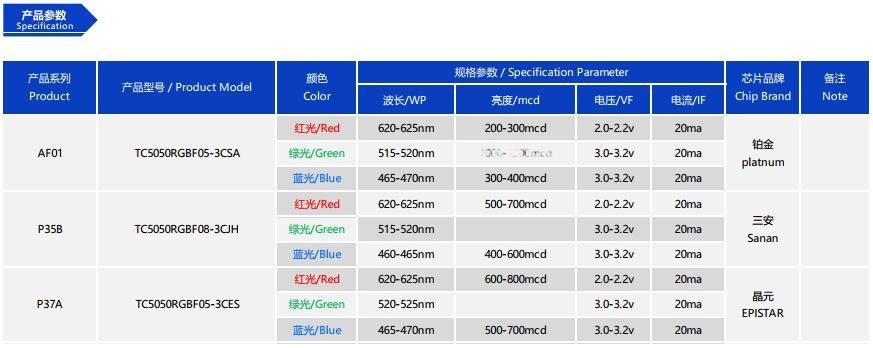 5050RGB參數.png