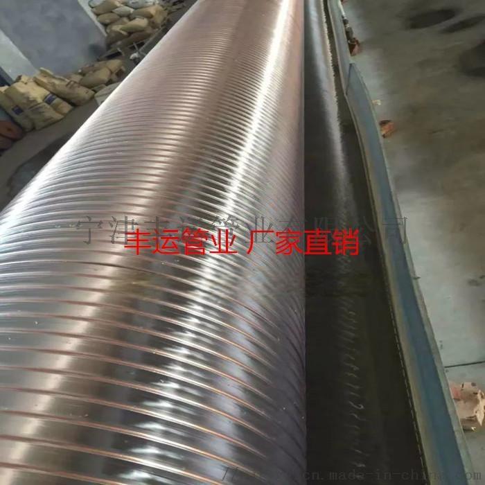 pu聚氨酯風聚氨酯伸縮軟管吸排風管PU通風管72562472