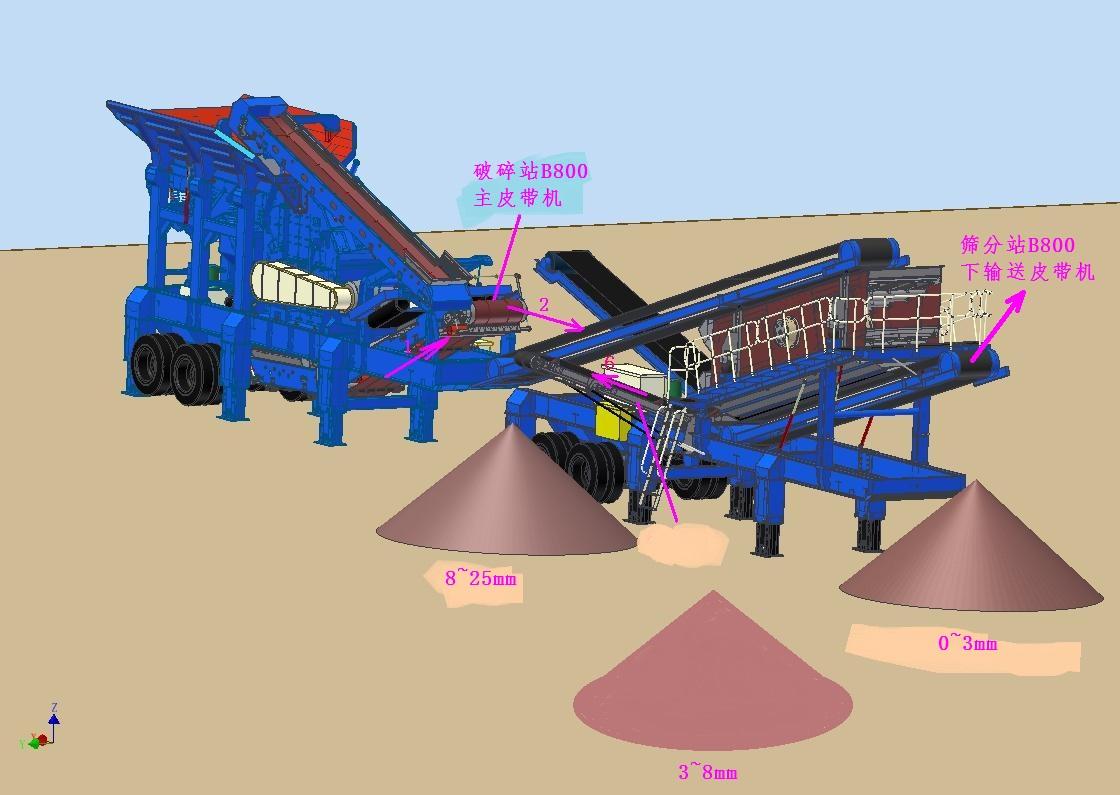 移动式砂石设备 环保破碎机 建筑垃圾移动破碎站厂家796523942