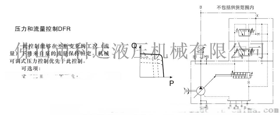 A4V DFR 控制方式.png