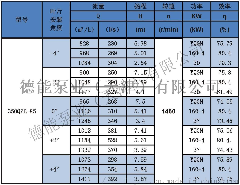 潜水轴流泵参数表分_页面_04.jpg