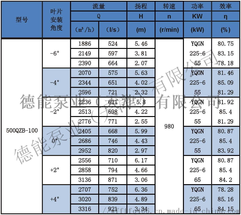 潜水轴流泵参数表分_页面_12.jpg