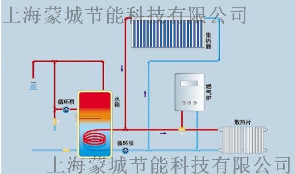 太阳能热水器采暖.jpg