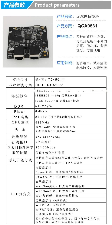 鑫博创美直销QCA9531无线网桥模块AP85722085