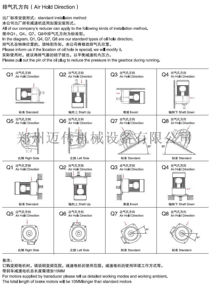 G系列齒輪減速電機 (2).jpg