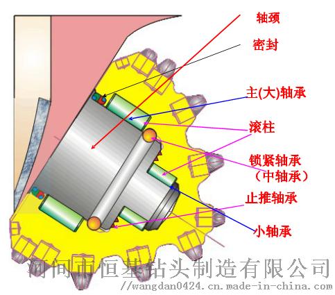 硬地层 鹅卵石克星  镶齿三牙轮钻头 金属密封55853812