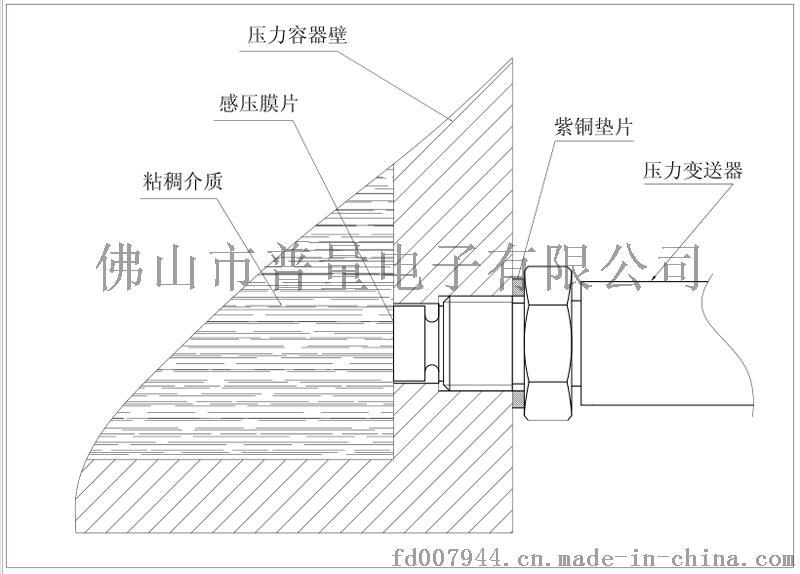 平面膜压力变送器平齐膜压力传感器PT500-70357423585