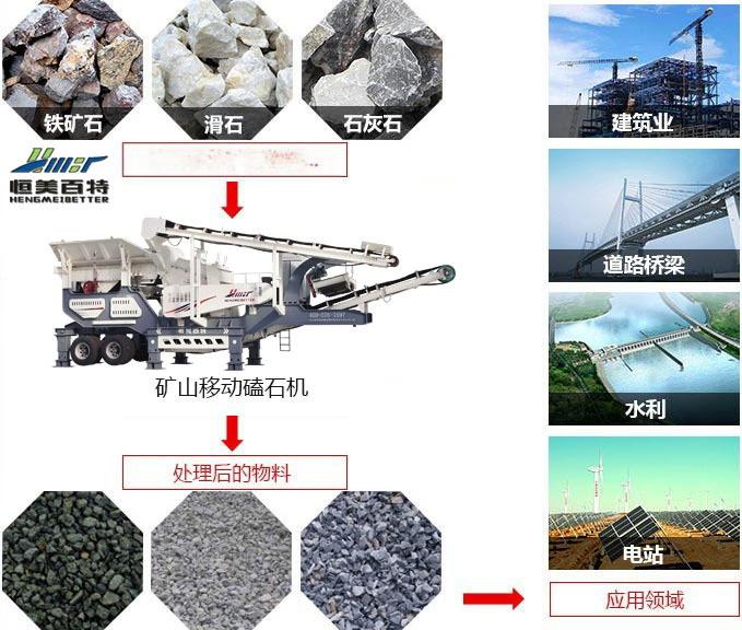 山東礦山移動破碎機 石料破碎機粉碎機設備86514962