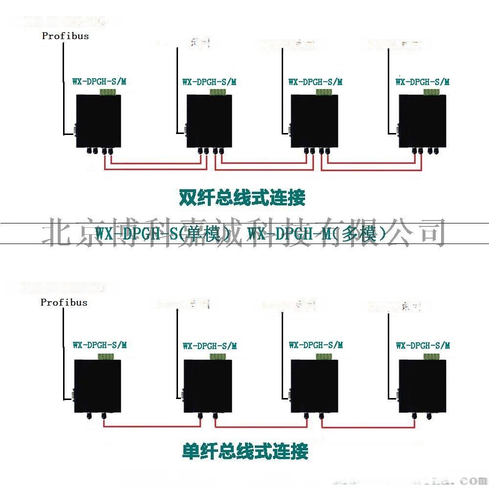 WX-DPGH总线应用 (1).jpg