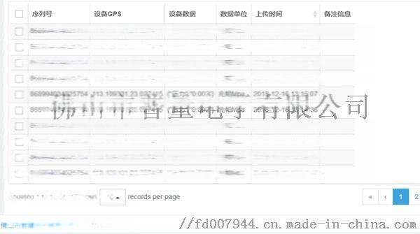 GPRS低功耗無線液位感測器92397435
