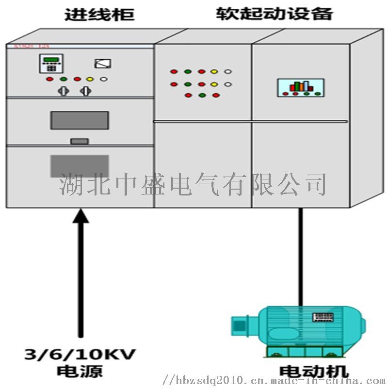 排水泵用高压电机软启动柜 10kv固态启动柜139434305