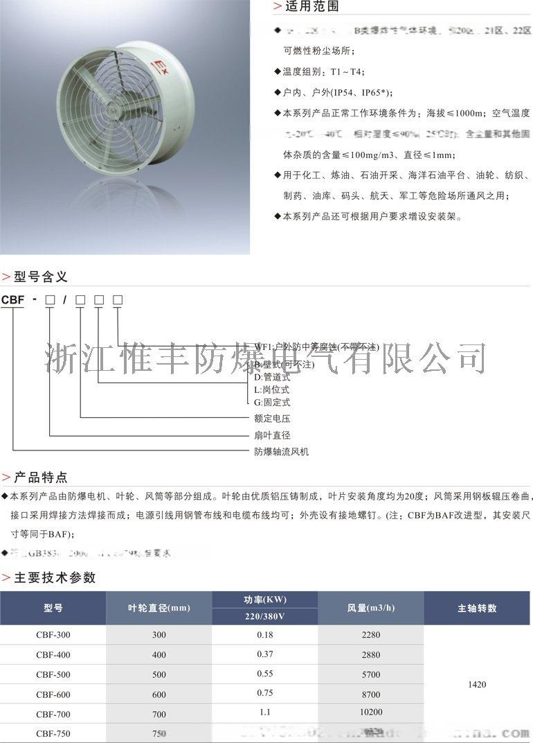 CBF風機-參數-01