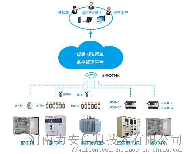 电气火灾监控系统智慧电气火灾监控系统759304352