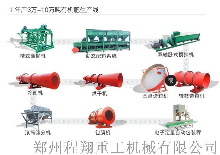 槽式翻堆机价钱,鸭粪有机肥设备,槽式翻抛机厂家135123135