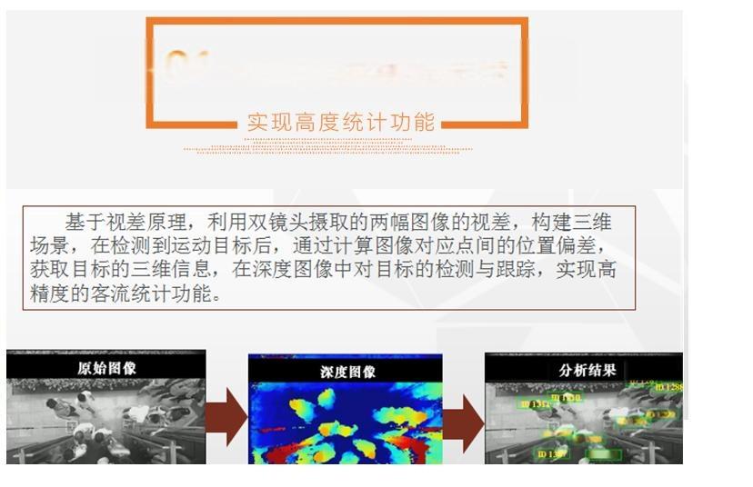 湖南客流统计 3D分析 超载掉线报警客流统计