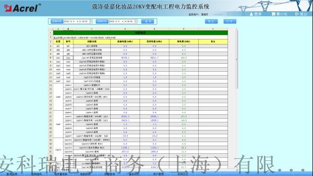 蔻诗曼嘉化妆品20KV变配电工程电力监控系统的设计与应用2554.png