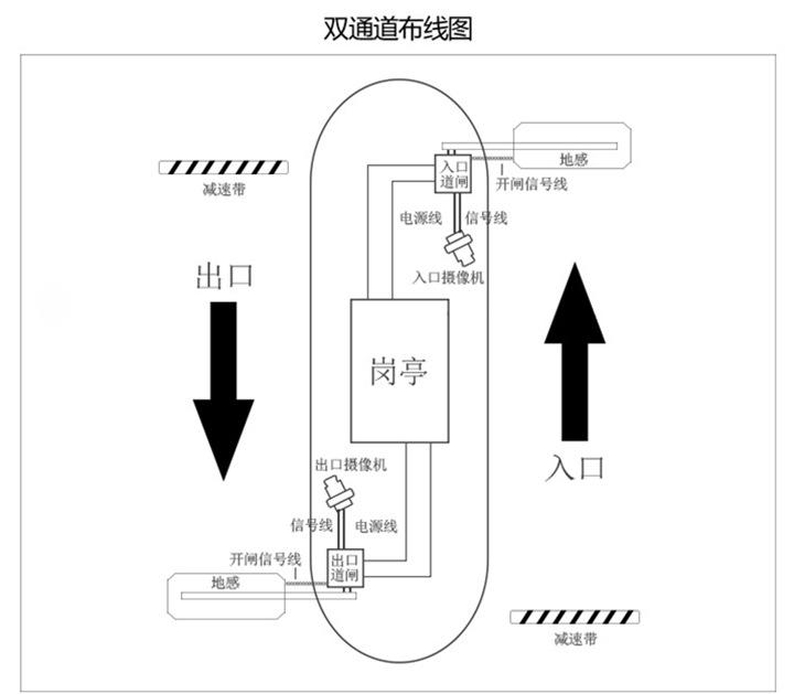 厂家直销车牌识别系统用于停车场临时车月卡车收费管理60260275
