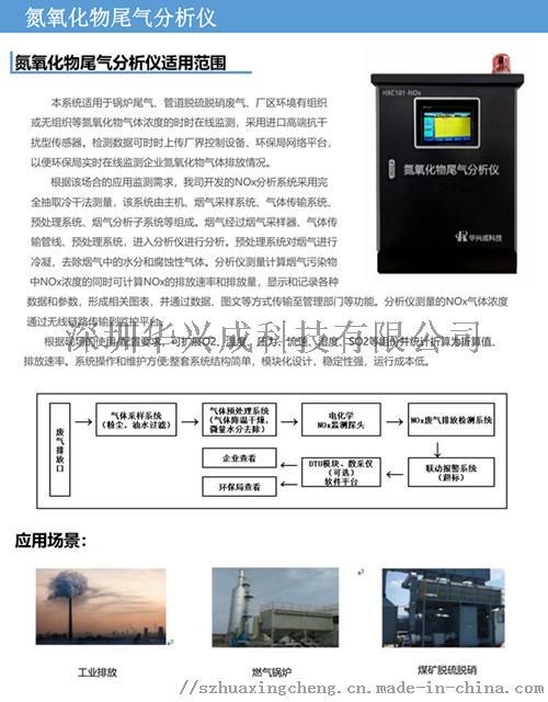 氮氧化物尾气分析仪-1_副本.jpg