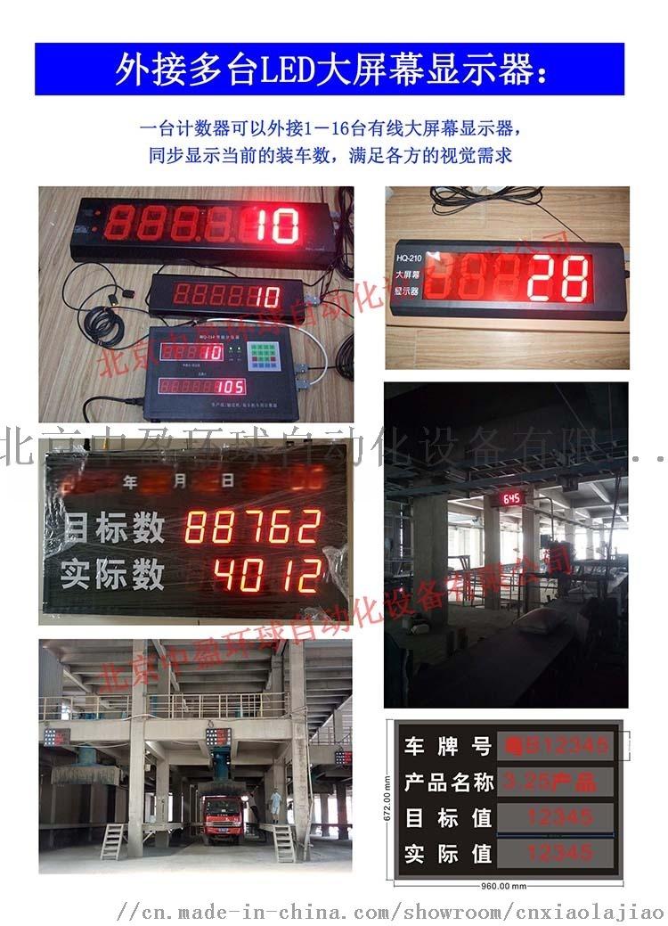 中盈环球HQ-210饲料装车专用计数器66403742