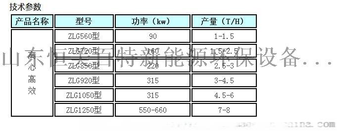 高性能新款一體制粒機大型廠家直銷雜木燃料顆粒機72242722