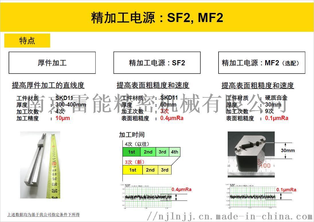 加工電源 SF2 MF2.jpg