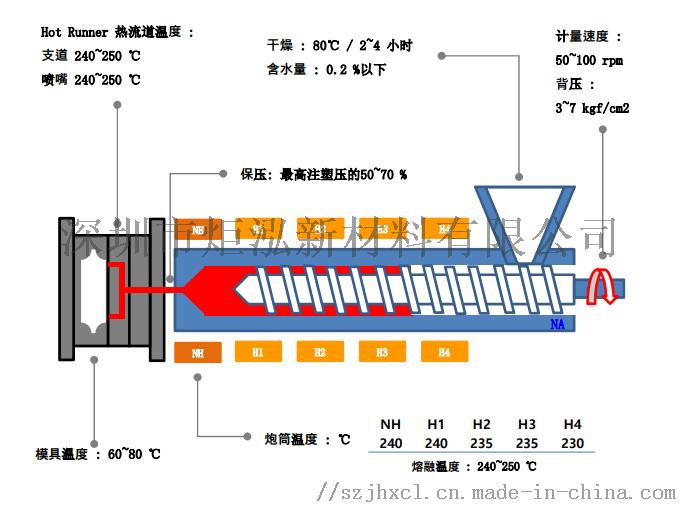 韩国晓星POKM230A 超高流动性 薄壁产品专用90798465