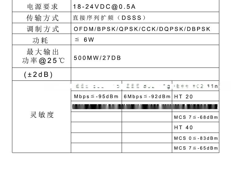 鑫博创美直销QCA9531无线网桥模块AP85722035