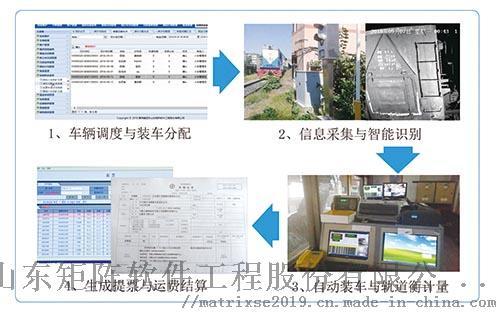 矩阵软件- 煤炭行业称重管理系统解决方案89300842