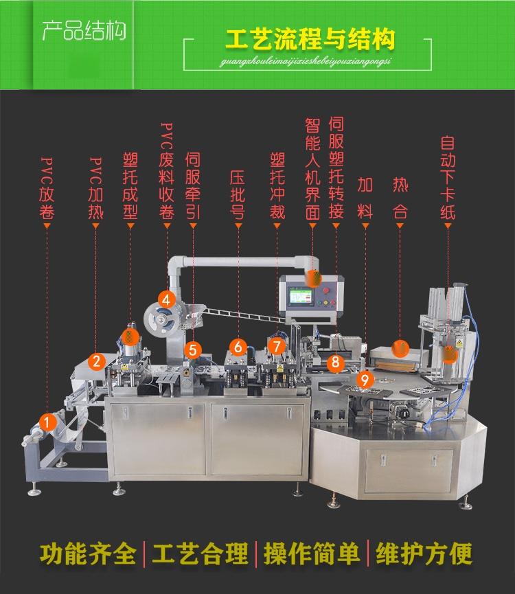 全自动纸塑泡罩包装机 (5)(1).jpg