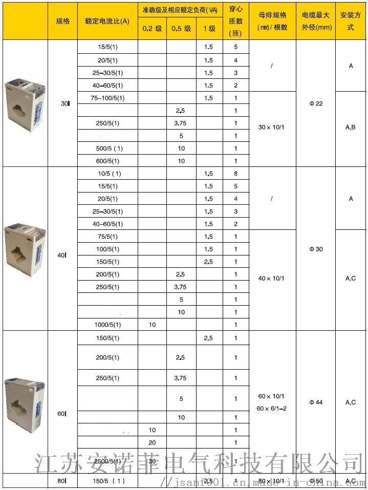 3规格选型表.png