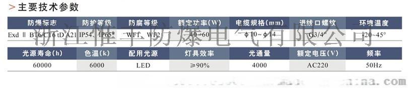 73-参数03