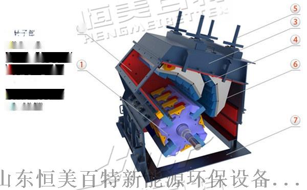 破碎机-颚式破碎机反击式破碎机移动破碎站生产厂家76263642