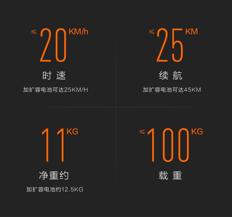 電動滑板車詳情頁790-2018_02.jpg