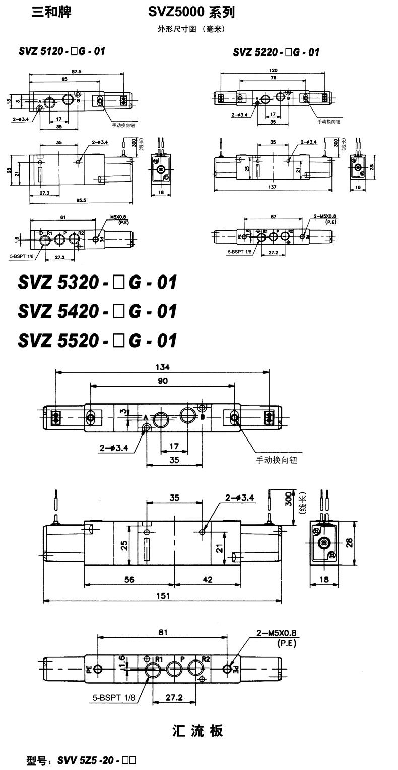 SVZ5120详情页_02.jpg