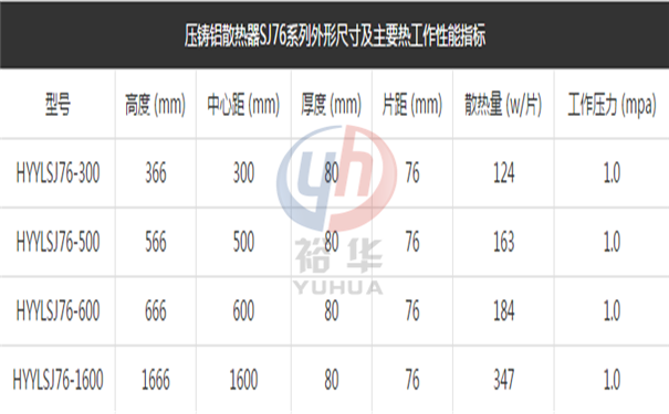 压铸铝sj76.png