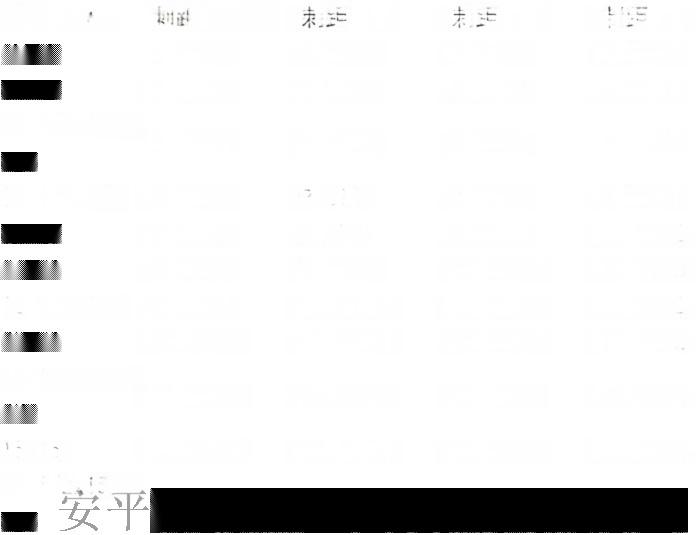 带刺铁丝网规格.jpg