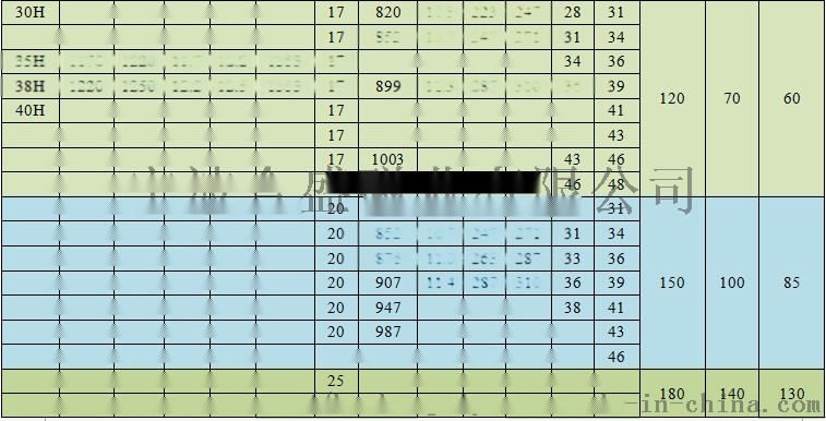 磁性能表2.png