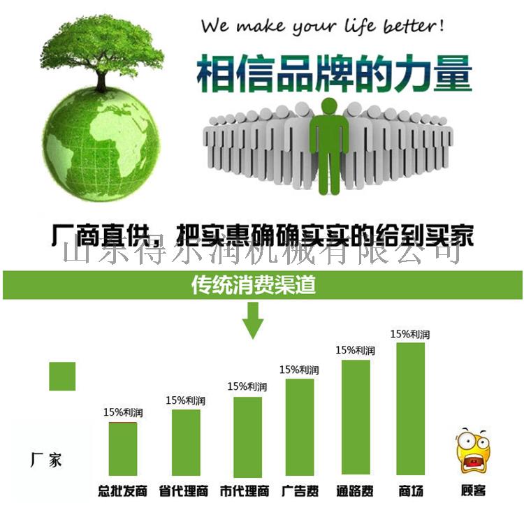 宁夏【环保型】蔬菜饼裹糠机 自动牛肉饼裹糠机设备52835092
