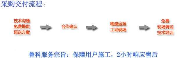 采购交付流程2.jpg