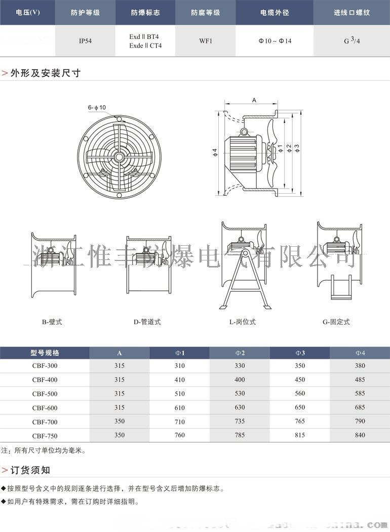 CBF風機-參數-02