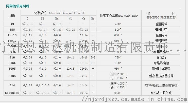 网带材料表.png