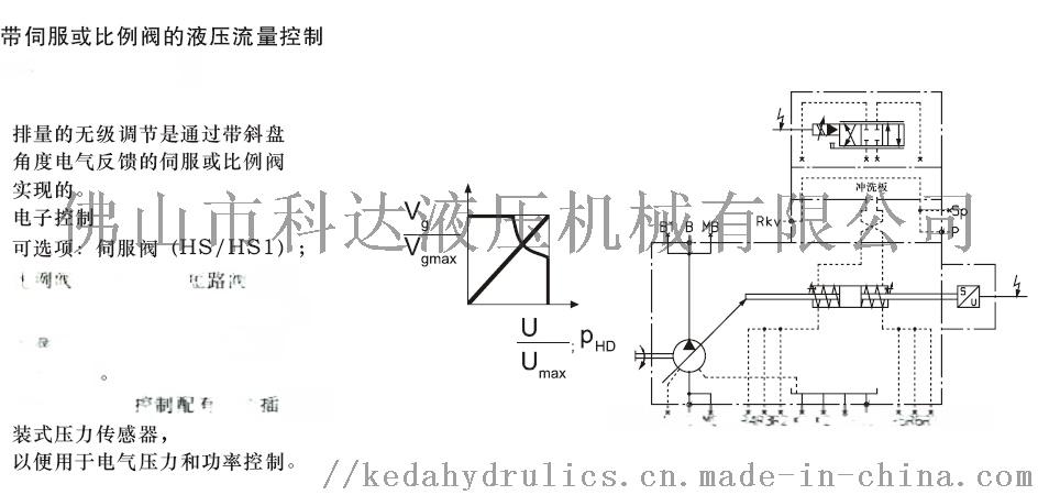 A4V HS 控制方式.png