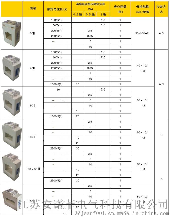 5规格选型表.png
