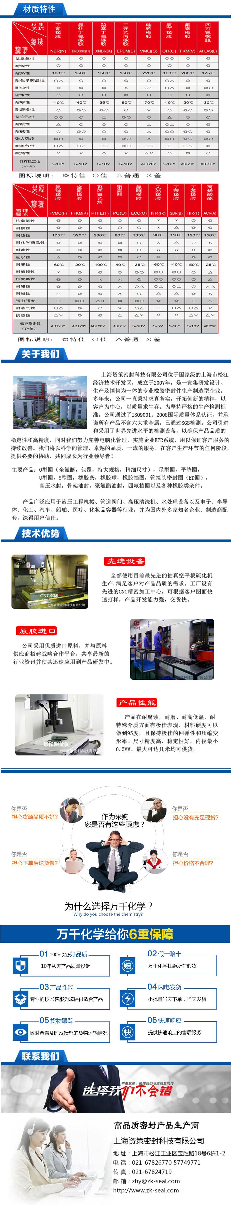 优质全氟醚O型圈 高品质密封产品57493235