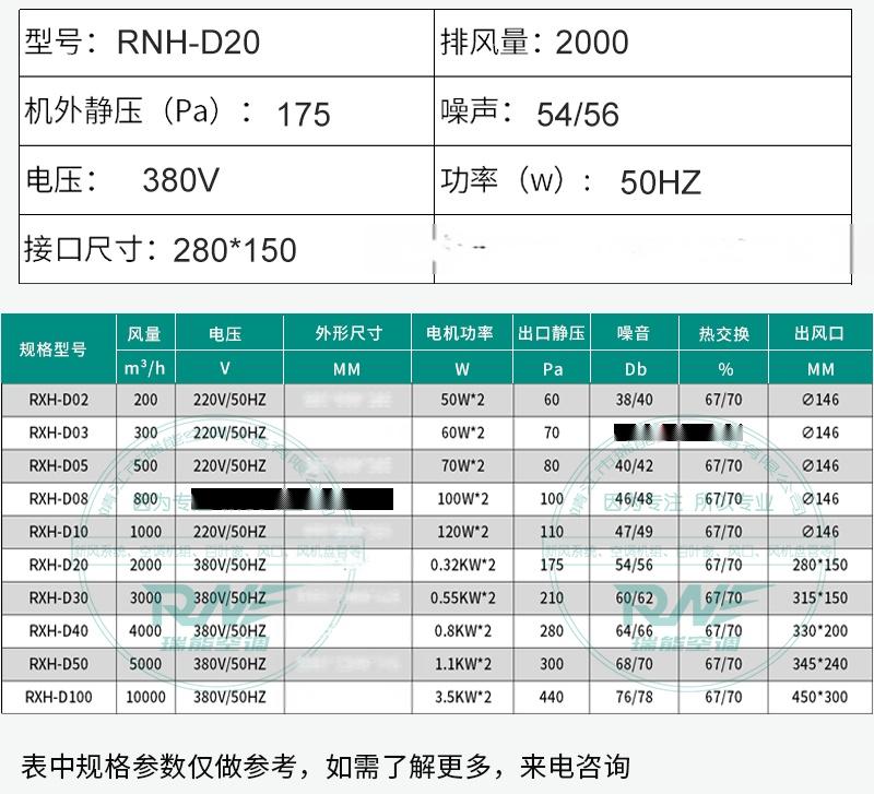 网吧茶餐厅热回收新风机 全热交换器 新风换气机商用105771512