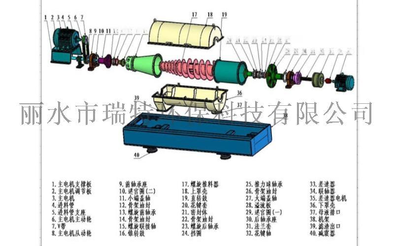 离心机部件构造图.jpg