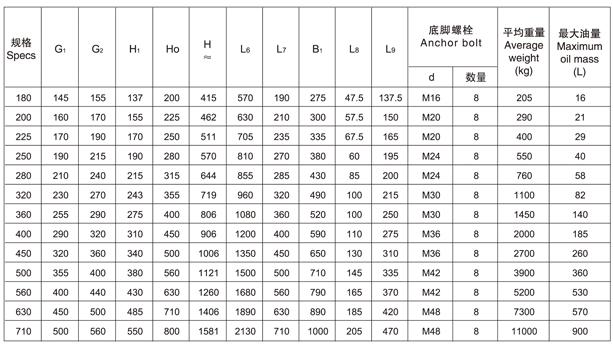 泰兴昌泰ZFY225-125多级传动硬齿面减速机4834775