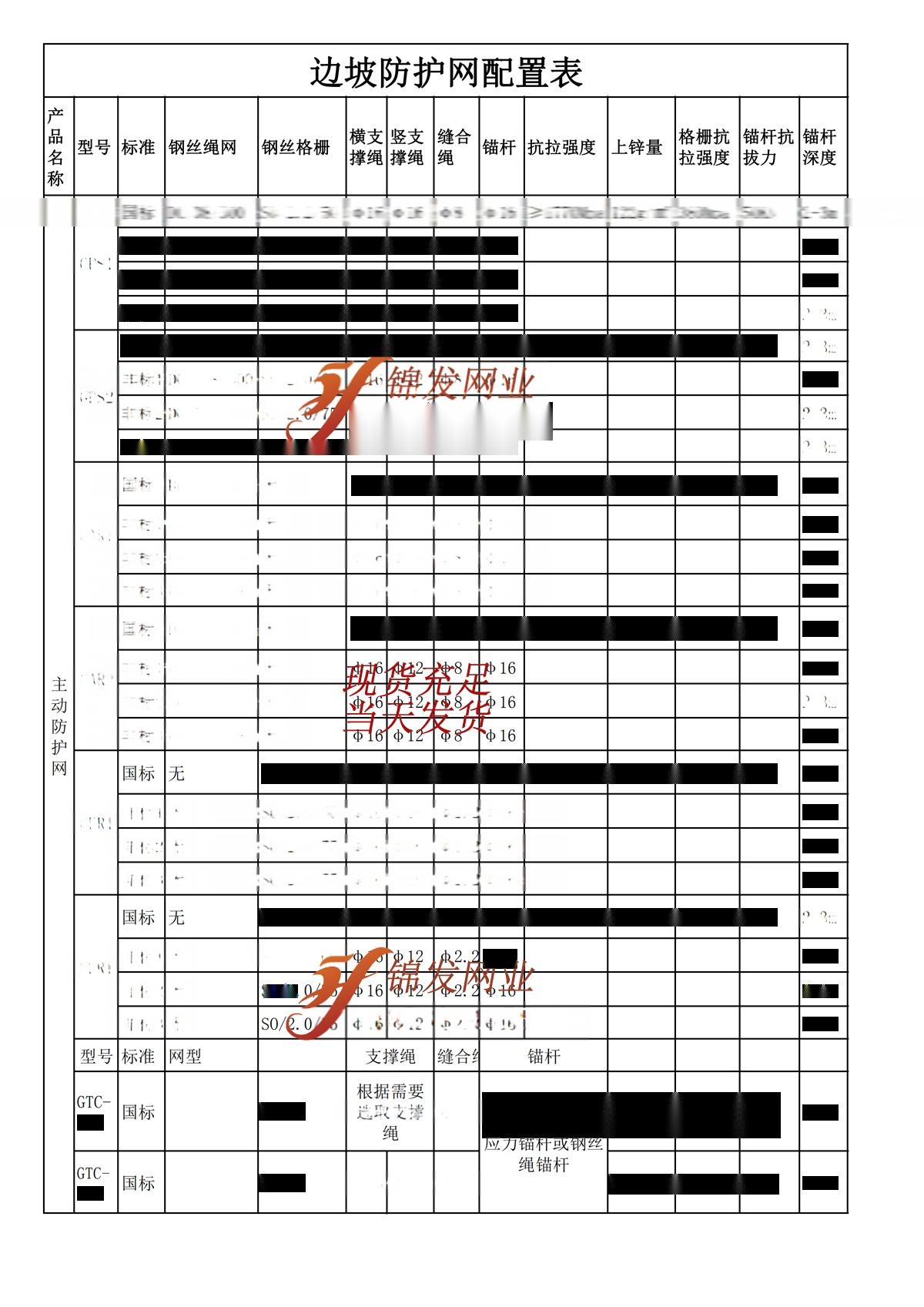 邊坡防護材料配置表格_00.png