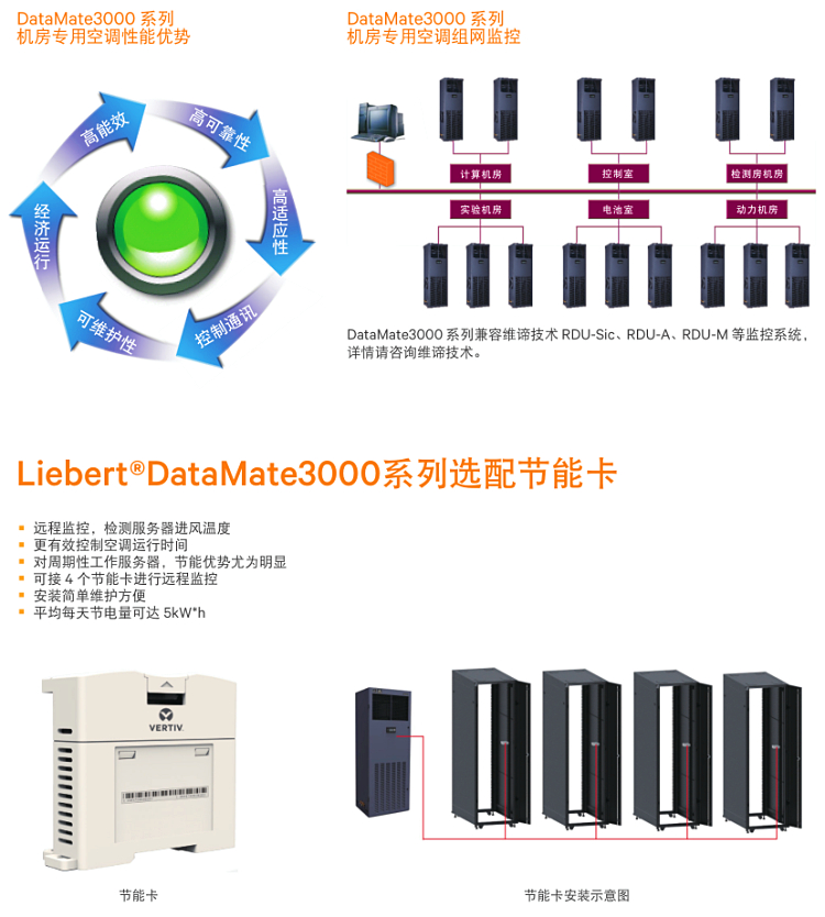 艾默生维谛EME3000系列参数-8.jpg